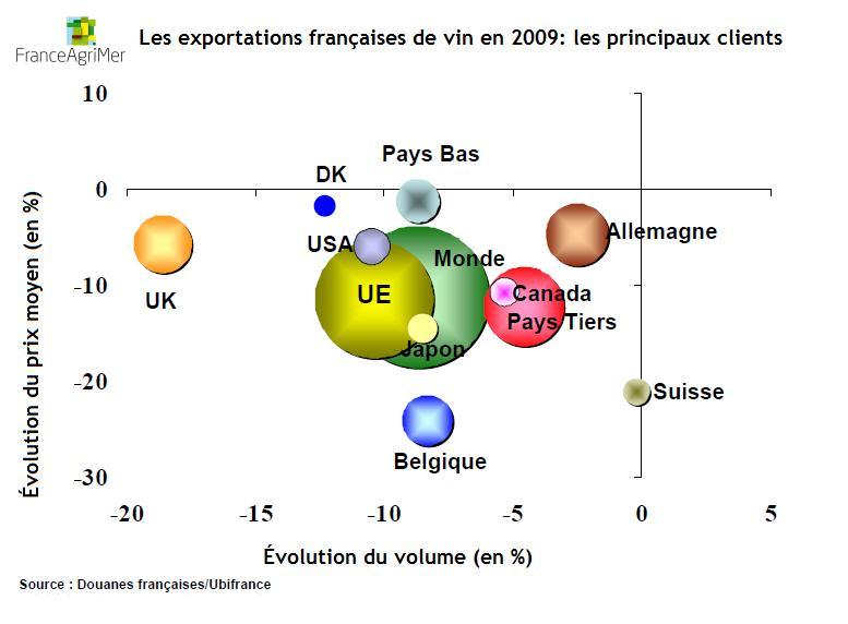 exportations.jpg